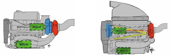 تقاوت موتور فرمول یک مرسدس با رنو، هوندا و فراری