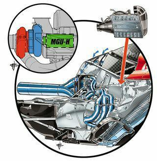 اجزای موتور فرمول یک