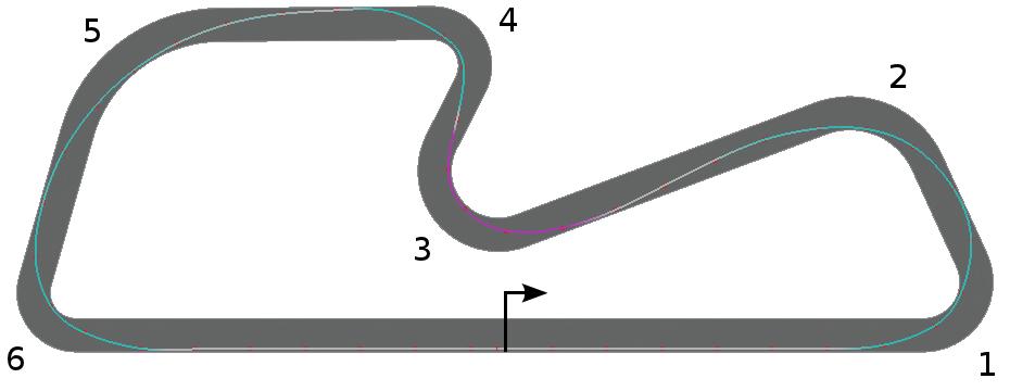 racing line خط مسابقه ای