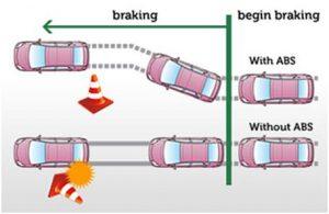 فرمان پذیری خودرو در ترمزگیر با سیستم ترمز ضد قفل (ABS)