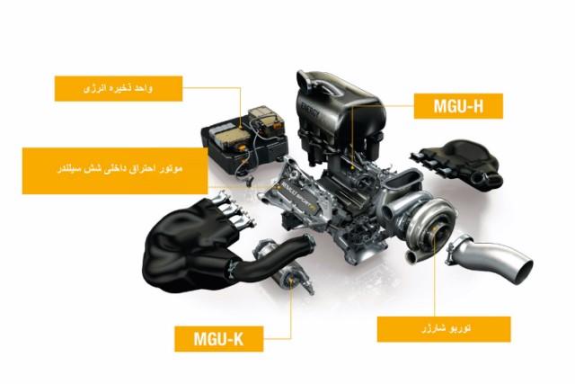 Renault F1 V6