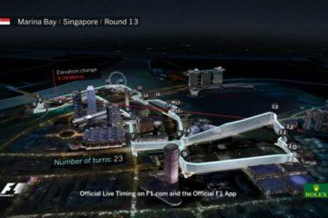 فرمول یک سنگاپور