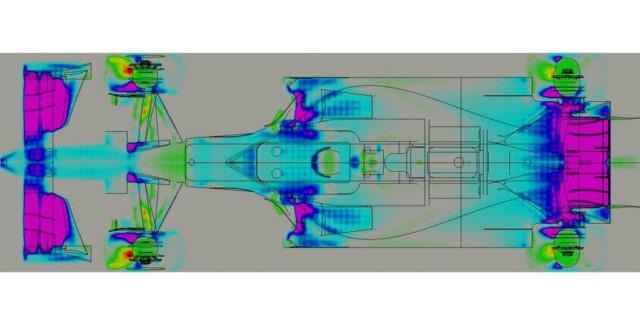 نیروی رو به پایین و فشار باد بر باله های ماشین فرمول یک - دانفورس