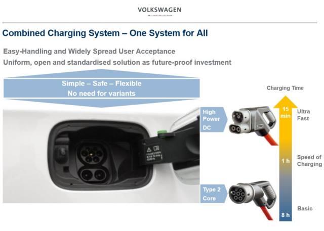 پورت شارژ ترکیبی و سرعت شارژ از مد AC تا DC با توان بالا