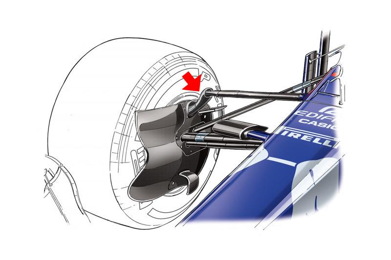 Toro Rosso Front Suspension