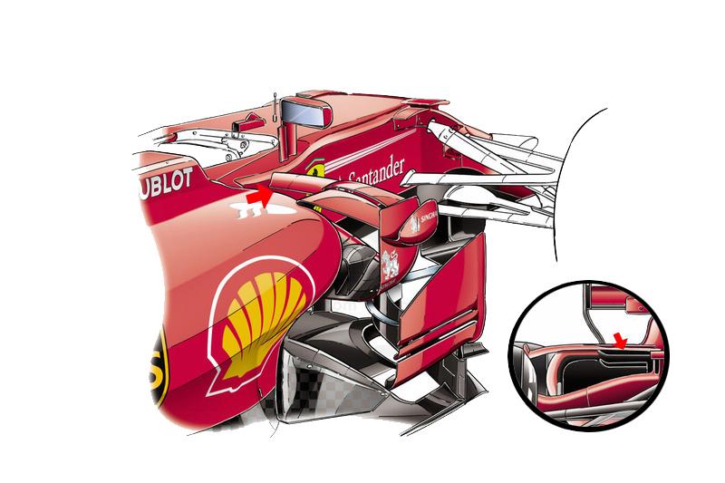 Ferrari SF70H Turnung Vanes Design