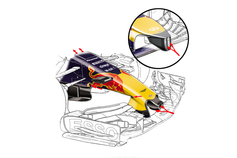 Red Bull current nose comparison withthe 2014 design
