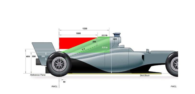 محدوده بال کوسه و پوشش موتور