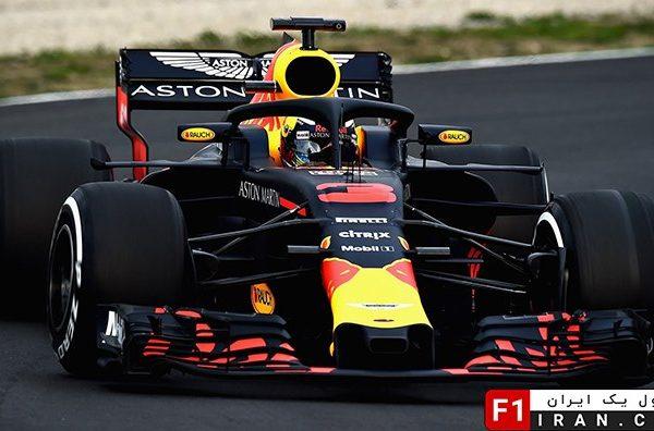 Cover Australian GP 2018 Updates