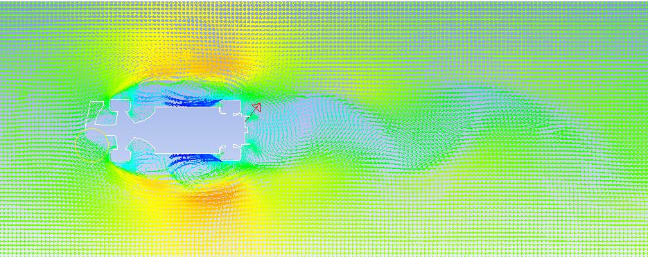 نمایش میزان شکافت هوا و تشکیل هوای نامنظم در دوطرف خودرو ۲۰۱۹