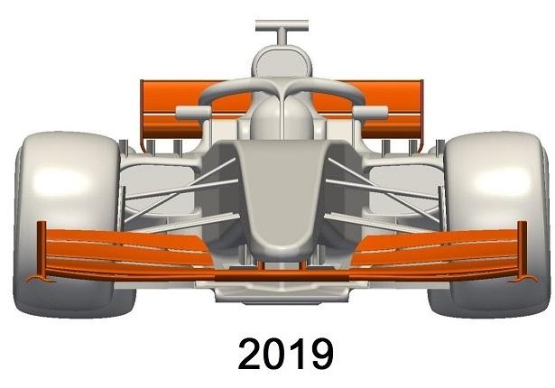 خودروی فرمول یک 2019