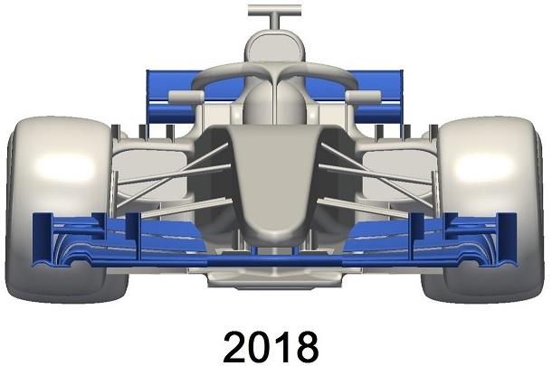 خودروی فرمول یک 2018