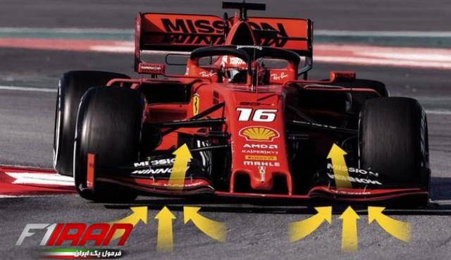 Ferrari Inwashing