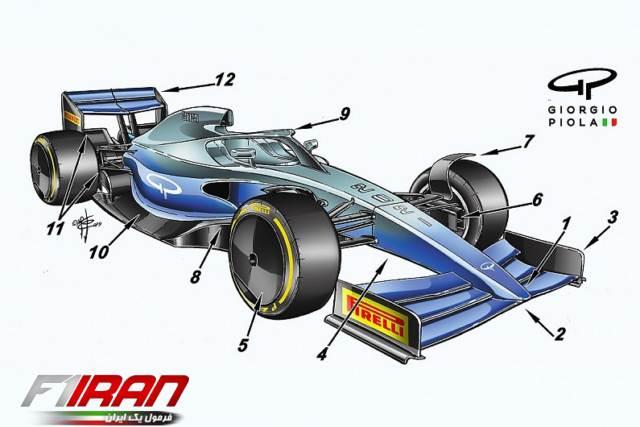 کانسپت خودروی فصل 2021 فرمول یک