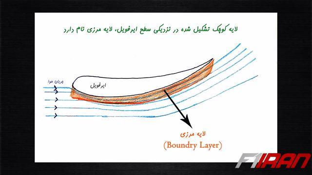 لایه مرزی ایجاد شده در نزدیکی سطح