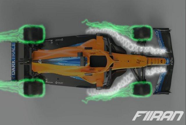 گردابه Y250 در جهت دور کردن Tyre Squirt