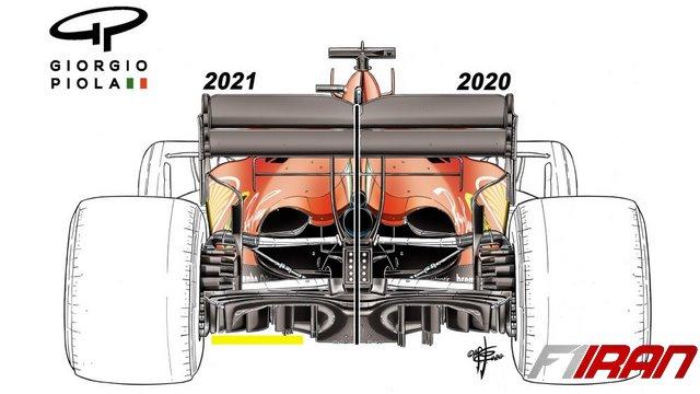 مقایسه تغییرات دیفیوزر در 2020 و 2021