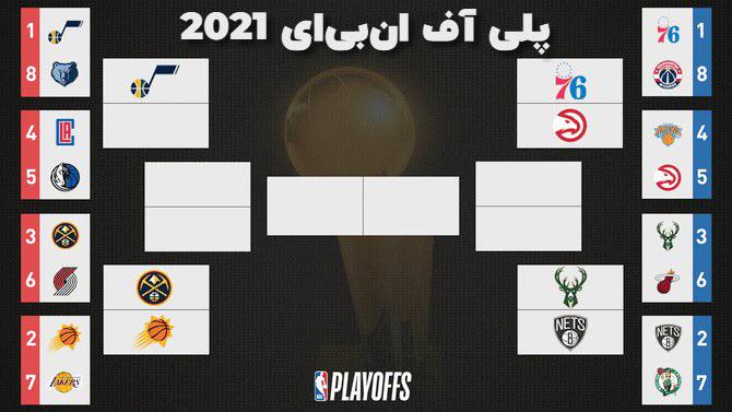 پلی آف ان بی ای NBA 2021